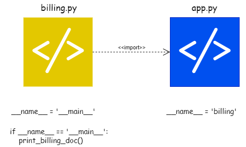 Python __name__