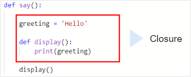 Limbaje de Programare - Python